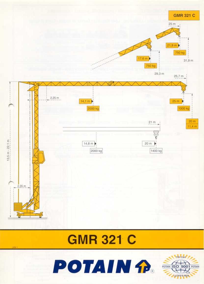 GMR321C-Data1