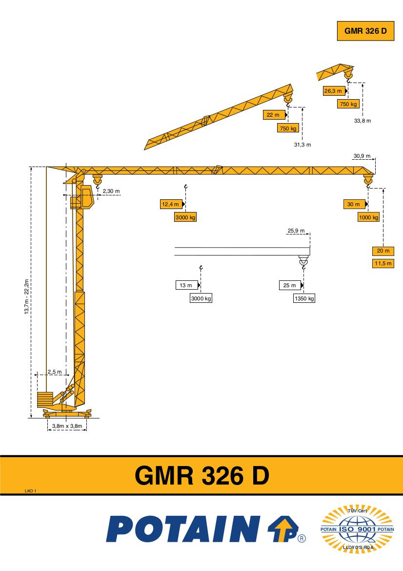 GMR326D-Data1