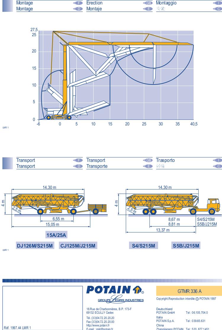 GTMR336A-Data4